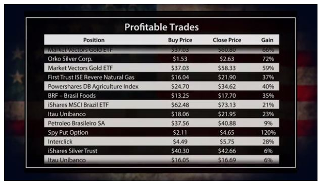 profitabrtsdrd
