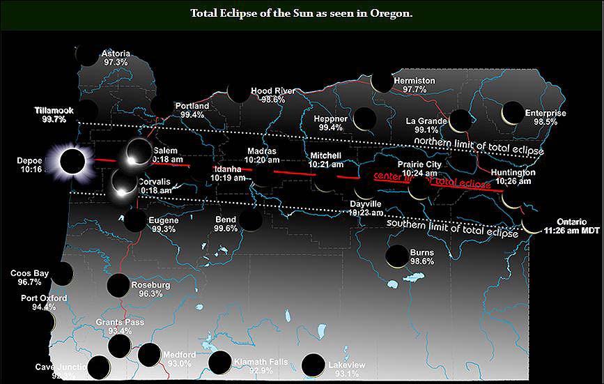OregonEclipse
