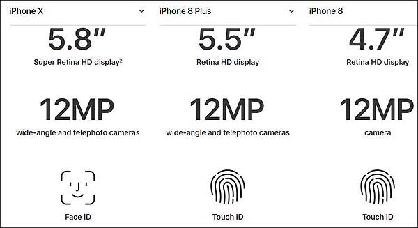 ApplePHones1