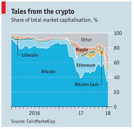 TalesfromThe Crypto