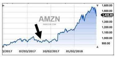 AmazonfromPPT