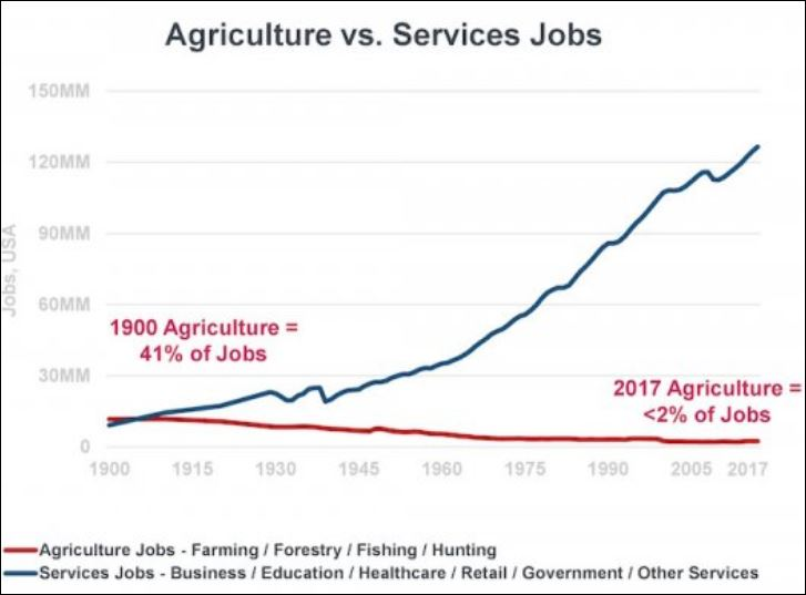 AgricultureJobs