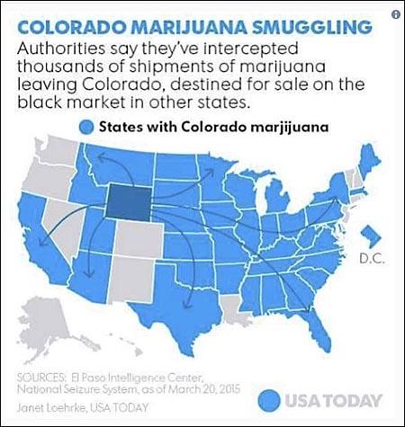 ColoradoDope